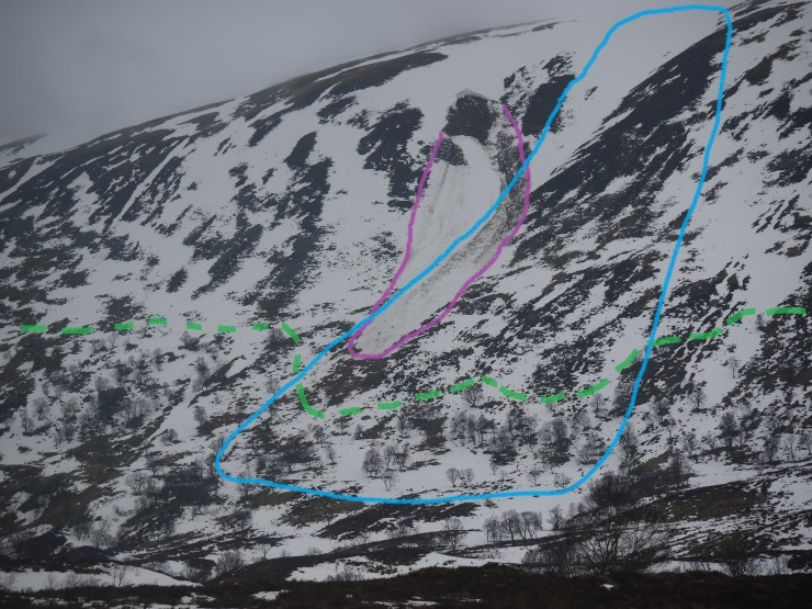 Green broken line shows present tree-line.  Thursday's avalanche in purple. March 2010  avalanche path in blue.