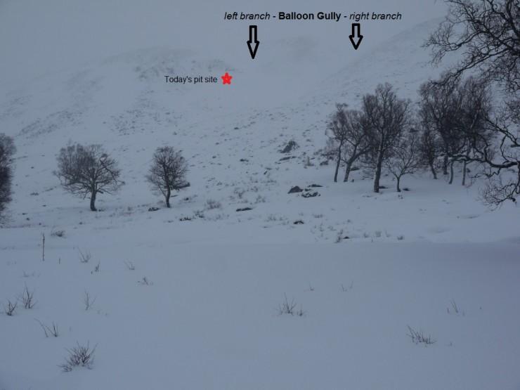 The mission: Balloon Gully. (700m).
